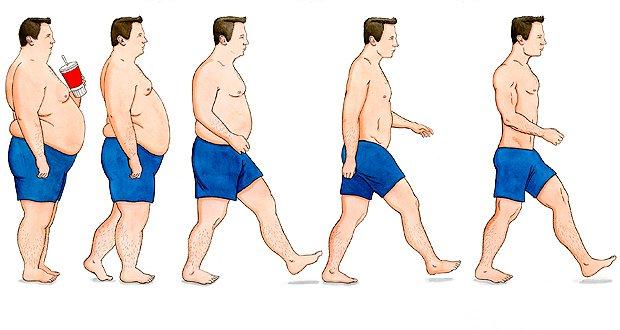 Maigrir des cuisses : quels régime et sports pour les affiner ?